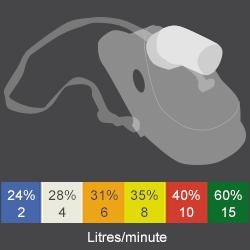 Hospital oxygen mask